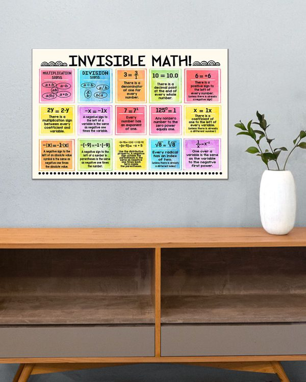 Math classroom invisible math poster